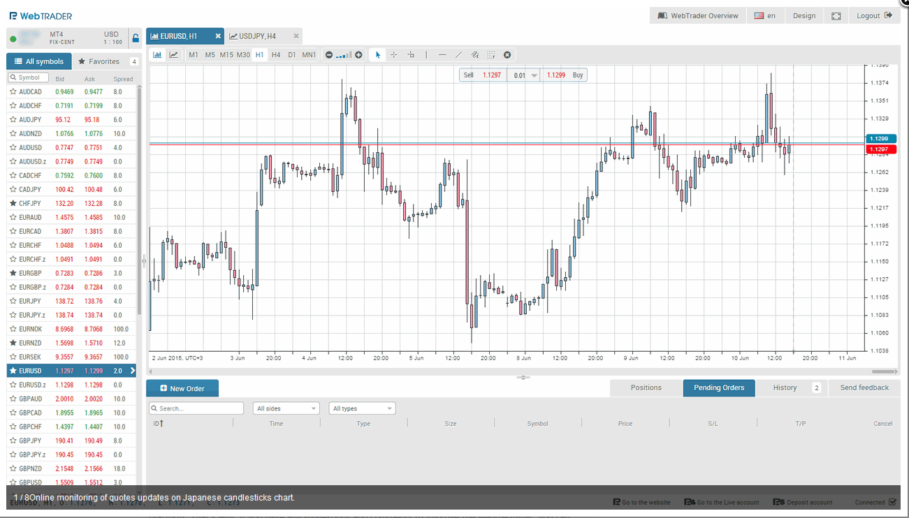 24x5 Online Forex Trading Currency Trading Broker  RoboForex