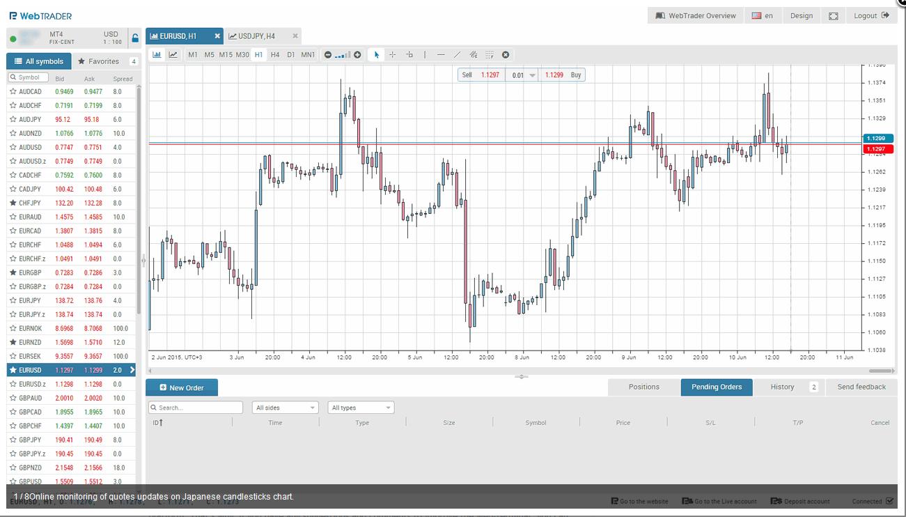 Binary options trading brokers qatar