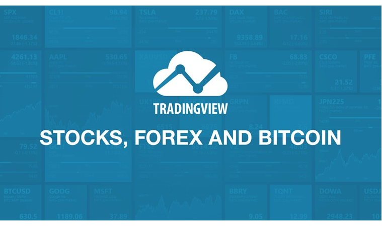 Tradingview forex charts