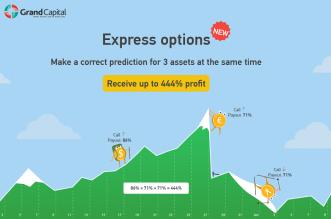Xpress option trading login