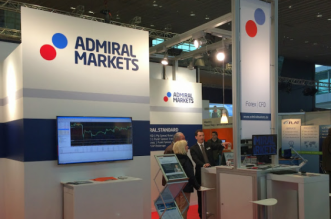 Admiral markets forex review