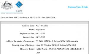 AxiTrader ASIC