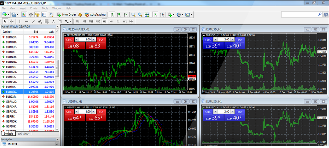 Traders' forex chat room banter exposed