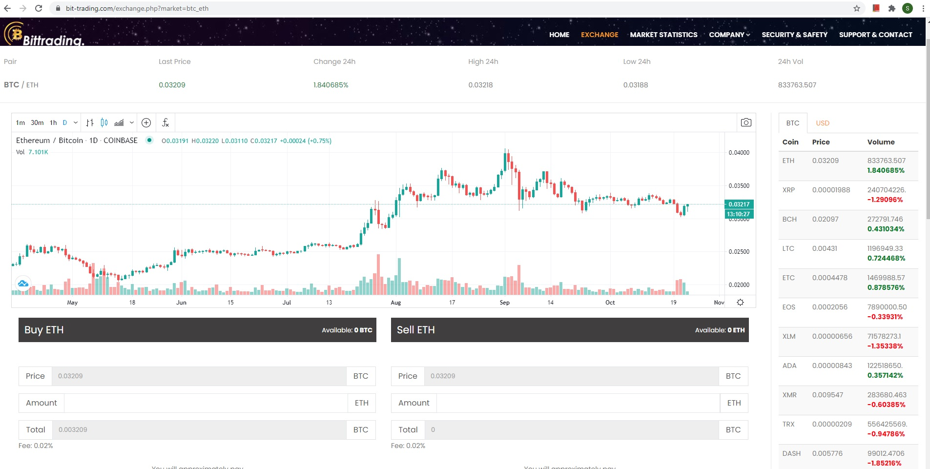 Bitcoin Trader Truffa? [] Recensioni e Opinioni Software