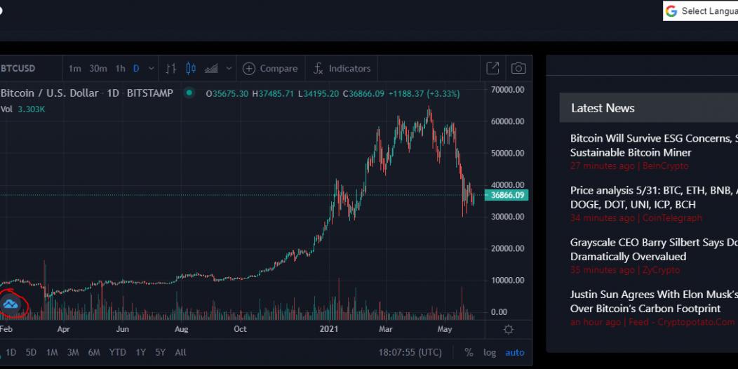 Titan Trading Analytics Inc.